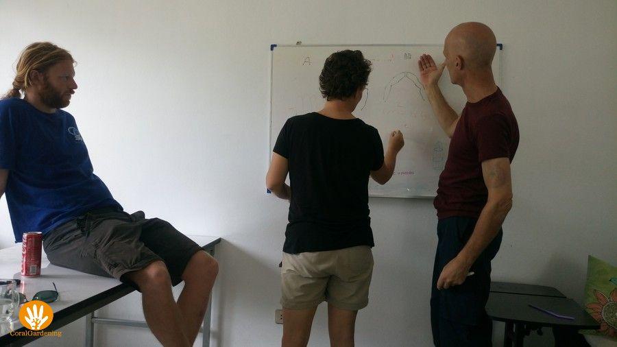Brainstormen hoe we de handen gaan creëren.